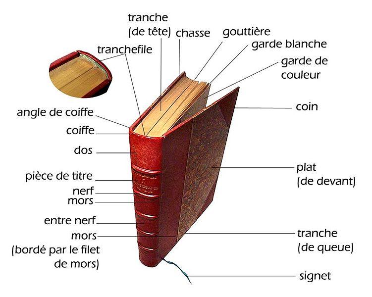 Les différentes parties d'un livre